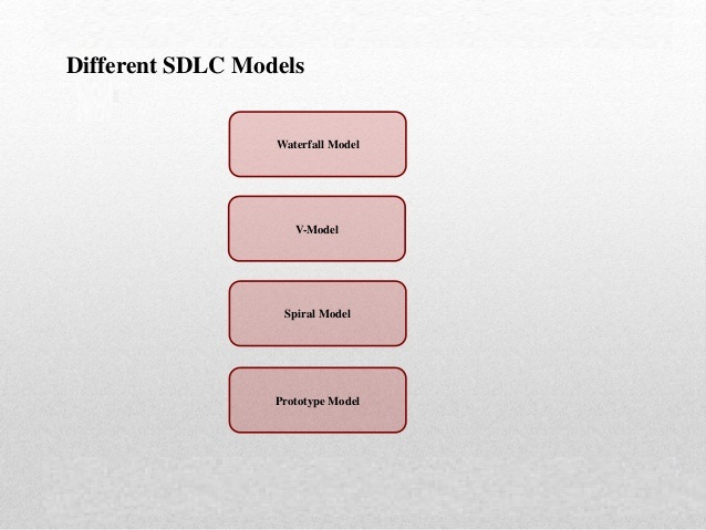 What are all different SDLC modes you heard?