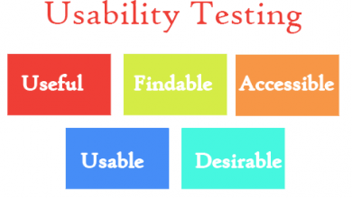 Photo of Usability Testing