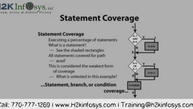 Photo of STATEMENT COVERAGE TESTING