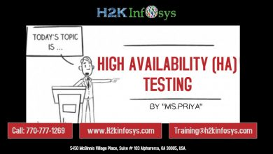 Photo of HIGH AVAILABILITY TESTING