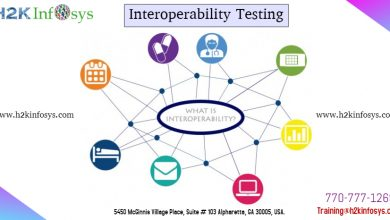 Photo of INTEROPERABILITY TESTING