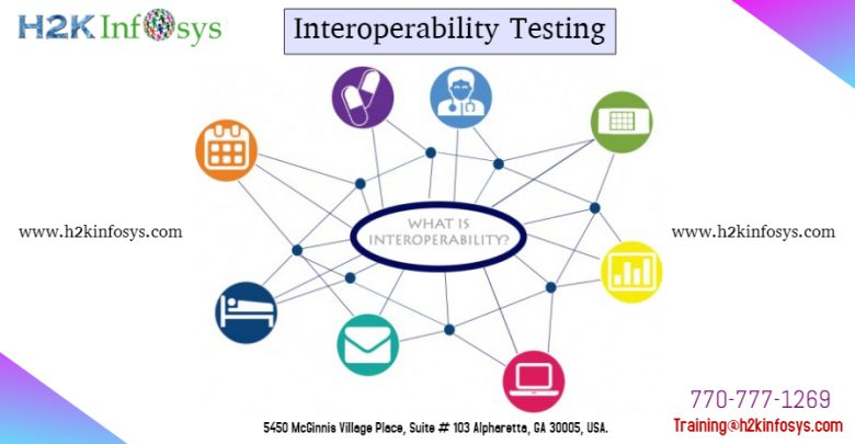 interoperability testing