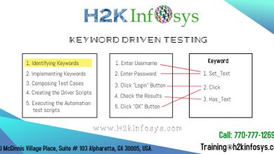 Photo of KEYWORD DRIVEN TESTING