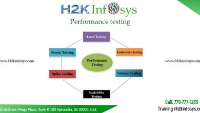 Photo of PERFORMANCE TESTING