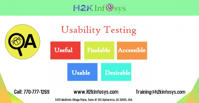 usability testing by h2kinfosys