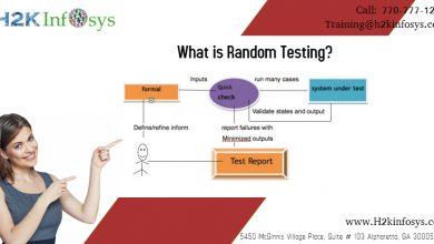 random testing by h2kinfosys