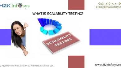 scalability testing by h2kinfosys
