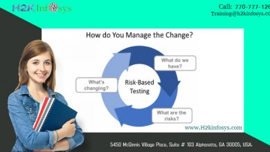 Photo of RISK BASED TESTING