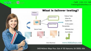 Photo of FAILOVER TESTING