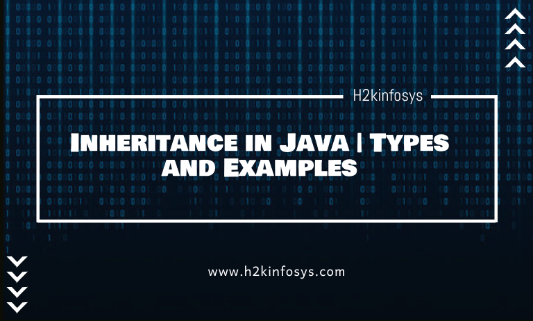 Inheritance in Java Types and Examples