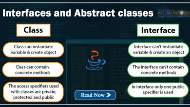 Photo of Interfaces and Abstract classes
