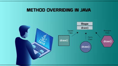 Photo of Method overriding in Java