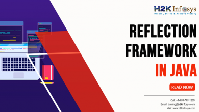 Photo of Reflection Framework in Java