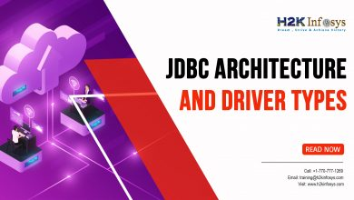 Photo of JDBC architecture & Driver Types