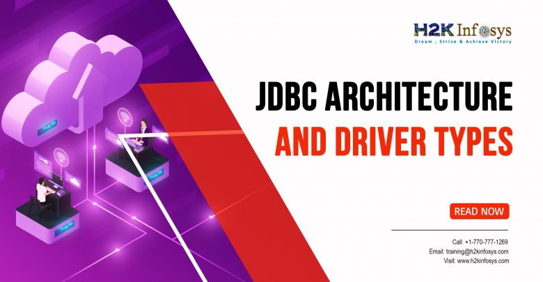 JDBC architecture and Driver Types