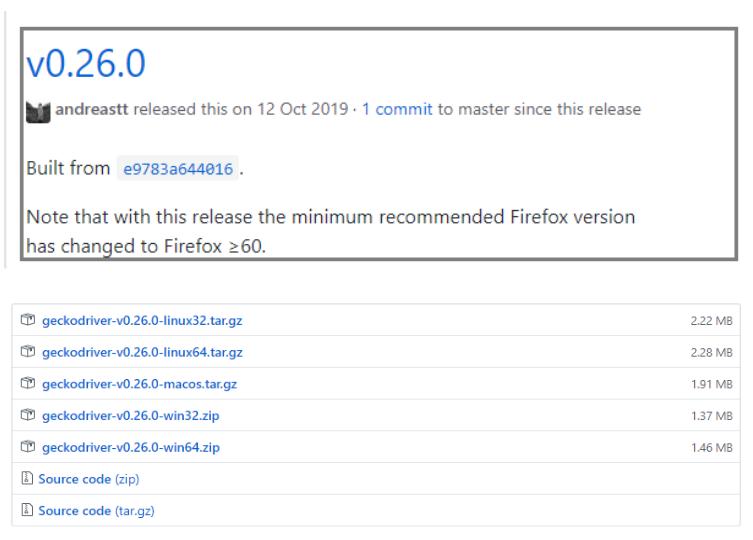 Running Test on Selenium Firefox Driver