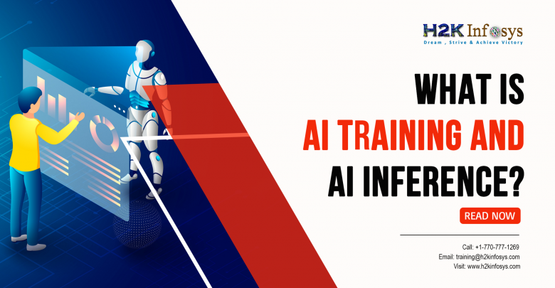 What is AI Training and AI Inference