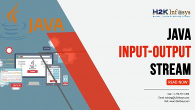 Photo of Java Input-Output Stream