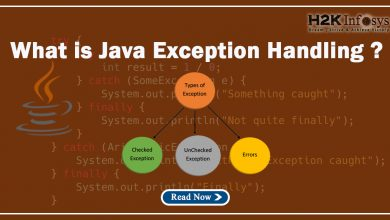 Photo of Java Exception Handling