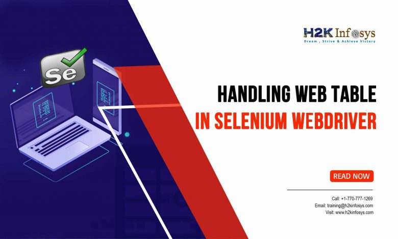 How to Handle Web Table in Selenium WebDriver