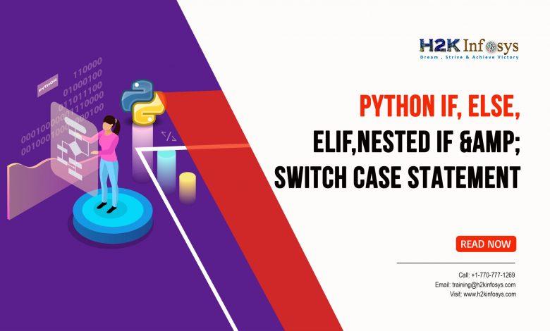 Python-switch-case