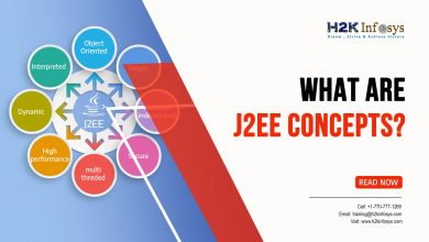 Photo of What are J2EE Concepts