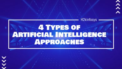 Photo of 4 Types of Artificial Intelligence Approaches