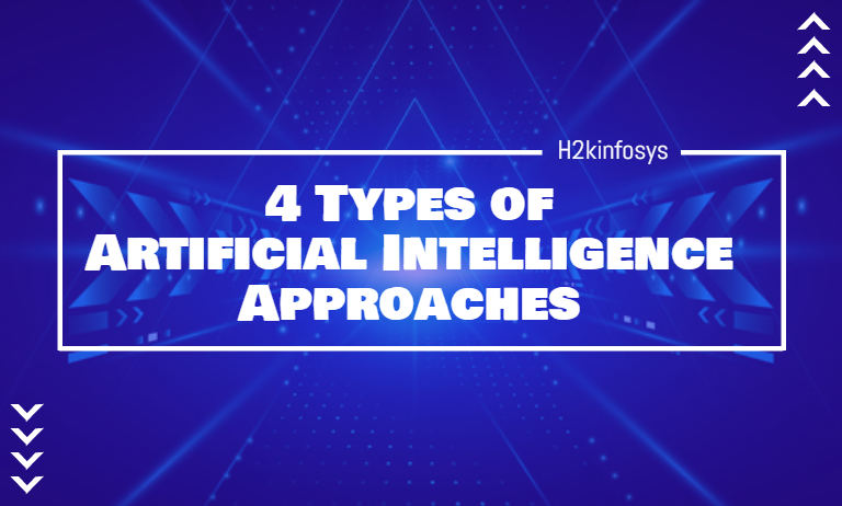 4 Types of Artificial Intelligence Approaches