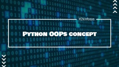Photo of Python OOPs Concept