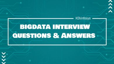 Photo of Big Data Interview Questions and Answers