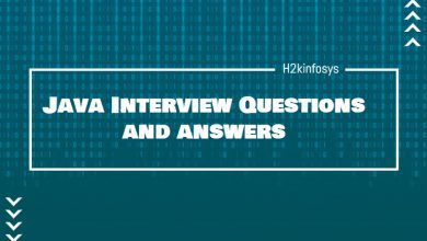 Photo of Java Interview Questions and answers