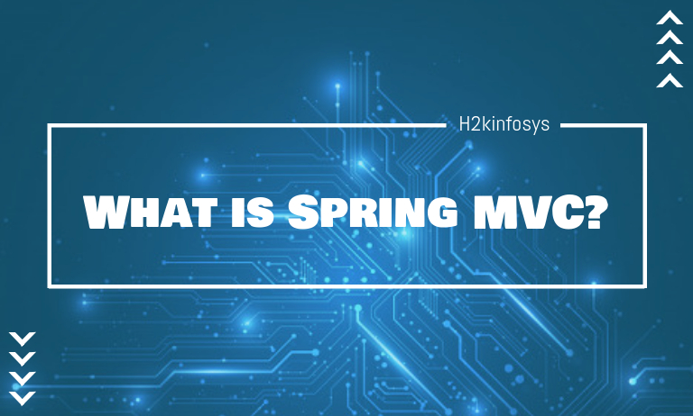 What is Spring MVC