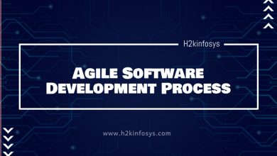 Photo of Agile Software Development Process
