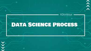 Photo of Data Science Process