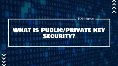 Photo of What is Public/Private Key Security?