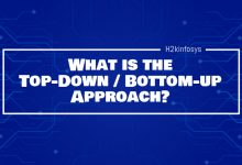 Photo of What is the Top-Down Bottom-up Approach?