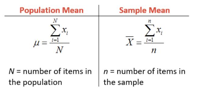 Statistics Basics - Measures of Central Tendency