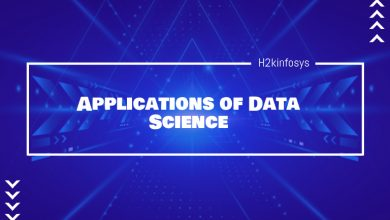 Photo of Applications of Data Science