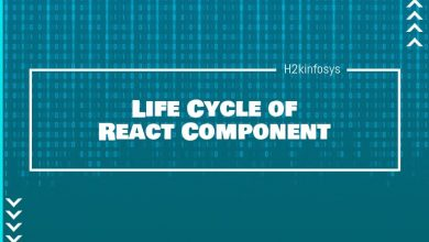 Photo of Life Cycle of React Component