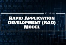 Photo of Rapid Application Development (RAD) Model