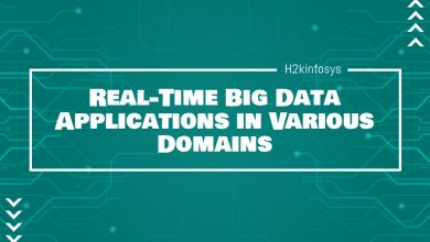 Photo of Real-Time Big Data Applications in Various Domains