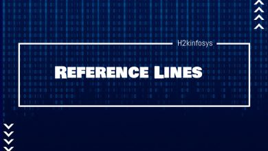 Photo of Reference Lines, Bands, Boxes, and Distributions in Tableau