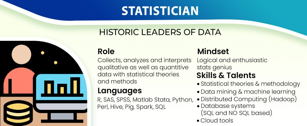The statistician! The historical leader of data and its insights ...