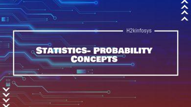 Photo of Statistics – Probability Concepts