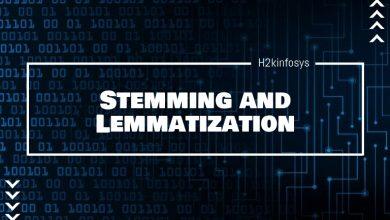 Photo of Stemming and Lemmatization