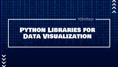 Photo of Python libraries for Data Visualization