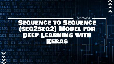Photo of Sequence to Sequence Model for Deep Learning with Keras