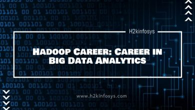 Photo of Hadoop Career: Career in Big Data Analytics