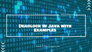 Photo of Deadlock in Java with Examples