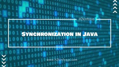 Photo of Synchronization in Java